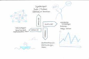 Vuka Welt: Führung-in-der-digitalisierten-Arbeitswelt-2