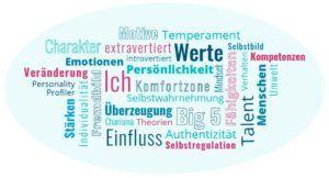 Wordcloud-Persönlichkeit